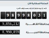 بعد قليل.. وصول عدد سكان مصر إلى 99 مليون نسمة بالداخل