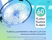 التأمين الصحى الشامل : اجراء 60 عملية جراحية دقيقة بالمنظومة فى بورسعيد
