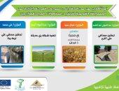 تأهل 4 فلاحين من محافظة بنى سويف بمسابقة ترشيد استهلاك المياه للمزارعين