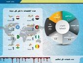 مرصد الإفتاء: العراق يحتل المرتبة الأولى بين الدول الأكثر عرضةً للإرهاب
