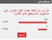 77% من القراء يتوقعون تحقيق الأمن الغذائى مع تغليظ عقوبة مصانع بير السلم