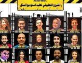 """الحرية بالإسكندرية ينظم العرض المسرحى """"تحت الإنشاء"""".. مجانا"""
