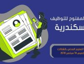 """الخميس """"الشباب و الرياضة """" بالاسكندرية تنظم مؤتمر """" اليوم المفتوح للتوظيف """""""