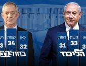 انتخابات الكنيست الإسرائيلى.. استطلاع: نتنياهو يخسر وتحالف جانتس يتقدم