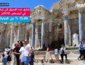 بالأرقام.. تركيا تفتح ذراعيها للسياح الإسرائيليين مقابل تقليص أعداد العرب