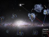 مجرة درب التبانة تسرق الغاز من المجرات المجاورة وتستخدم جاذبيتها