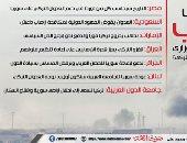 """8 كلمات للتاريخ في اجتماع العرب الطارئ لإنقاذ سوريا.. ومندوب قطر """"أخرس"""""""