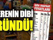 النظام التركى يصدر أرقاما مغلوطة عن التضخم خوفا من استياء الشعب