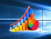 تقرير: انخفاض الحصة السوقية لنظام ويندوز 10