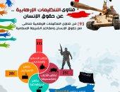 مؤشر الفتوى: الطيور الانتحارية وتفخيخ الحيوانات استراتيجية داعش الجديدة بعد هزائمه
