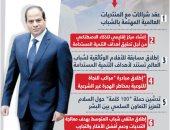 انفوجراف.. 10 قرارات هامة للرئيس السيسى فى منتدى شباب العالم