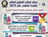 """""""إنفوجراف"""" حصاد قطاع التعليم العالى 2019.. زيادة المخصصات لـ 47.4 مليار جنيه"""