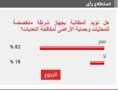 """82% من القراء يؤيدون مطالب تأسيس شرطة متخصصة بـ""""المحليات"""""""