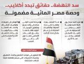 إنفوجراف.. سد النهضة.. حقائق تبدد أكاذيب.. وحصة مصر المائية مضمونة