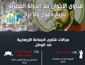 الإفتاء: 50% من فتاوى الإخوان ضد مصر تدعو لاستهداف رجال الجيش والشرطة