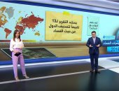 سكاى نيوز: 5 دول عربية مصنفة بالأكثر فساداً وفق منظمة الشفافية الدولية