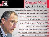 انفوجراف .. أبرز 10 تصريحات من طارق عامر لرامى راضوان