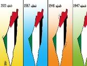 كاريكاتير صحيفة سعودية.. تقسيم الأراضى الفلسطينية منذ 1947