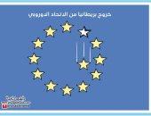 كاريكاتير صحيفة أردنية.. بريطانيا ما بعد الخروج من الإتحاد الأوروبى
