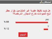 88% من القراء يؤيدون تغليظ عقوبة مخالفى قرار حظر الذبح خارج المجازر