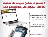 انفوجراف.. 5 خطوات يمكن من خلالها تحديث بطاقات التموين على موقع دعم مصر