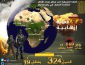 مرصد الأزهر: حركة الشباب تتصدر حصاد العمليات الإرهابية خلال يناير 2020