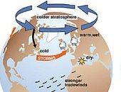 تيار فى القطب الشمالى مسئول عن درجات حرارة الشتاء الدافئة عالميا