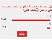 93% من القراء يؤيدون صياغة قانون لتشديد العقوبات على مرتكبى الإسفاف الفنى