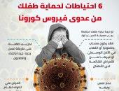 إنفوجراف.. 6 احتياطات لحماية طفلك من عدوى فيروس كورونا