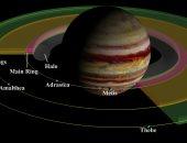 اكتشاف حلقات حول كوكب المشترى.. فى مثل هذا اليوم