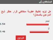 """قراء """"اليوم السابع"""" يؤيدون تغليظ عقوبة ذبح الدواجن بالمحال"""