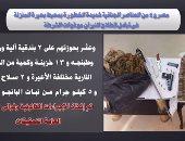 فيديو.. لحظة استهداف 4 عناصر إجرامية بالمنزلة ومقتلهم فى مواجهات أمنية