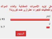 93% من قراء اليوم السابع يؤيدون قرار إلغاء الموالد للوقاية من كورونا