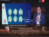 صور.. سائحون يتوافدون على مكاتب مصر للطيران بالأقصر لحجز تذاكر العودة لبلادهم