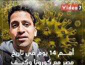 أهم 14 يوم فى تاريخ مصر مع كورونا وكيف تنقل الطعمية الفيروس
