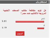 81 % من القراء يؤيدون مقاطعة مكاتب الصحف الأجنبية المروجة للأكاذيب ضد مصر