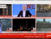محلل اقتصادى: مصر نجحت فى تنشيط القطاع الاقتصادى لمواجهة كورونا