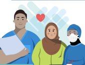 فى يوم الصحة العالمى.. المنظمة العالمية تقدم نصائح لضمان بيئة جيدة للممرضين