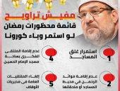 إنفوجراف.. رمضان بلا مساجد ولا تراويح واعتكاف وموائد رحمن بسبب كورونا