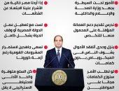إنفوجراف.. رسائل السيسي للمواطنين عن كورونا: مصر قوية ومستعدون لكل السيناريوهات