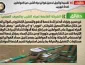 أخبار مصر.. الحكومة تنفي تقسيط وتأجيل تحصيل فواتير المياه لمدة شهرين