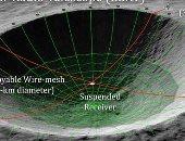 ناسا تخطط لإنشاء تلسكوب على الجانب البعيد من القمر