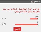 75% من القراء يرفضون عودة مفاوضات الأهلى مع أحمد فتحى بعد تأجيل انتقاله لبيراميد