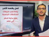 مفاجأة فى نسب مبيعات المنشطات الجنسية وموانع الحمل منذ بداية الحظر!.. فيديو