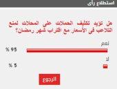 %95 من القراء يؤيدون تكثيف الحملات على المحلات لمنع التلاعب بالأسعار مع اقتراب شهر رمضان