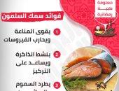 إنفو جراف.. معلومة طبية رمضانية.. فوائد السلمون على الإفطار