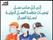إنفوجراف..لكل صاحب عمل..توصيات منظمة العمل الدولية لحماية العمال من كورونا