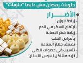 إنفوجراف.. معلومة طبية رمضانية.. أضرار الإفراط فى أكل حلويات رمضان