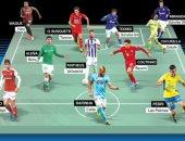 أبرزهم كوتينيو.. برشلونة يمتلك تشكيل كامل من المعارين في ملاعب أوروبا