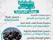 إنفوجراف.. معلومة طبية رمضانية..  ليه لازم ناكل قراصيا؟